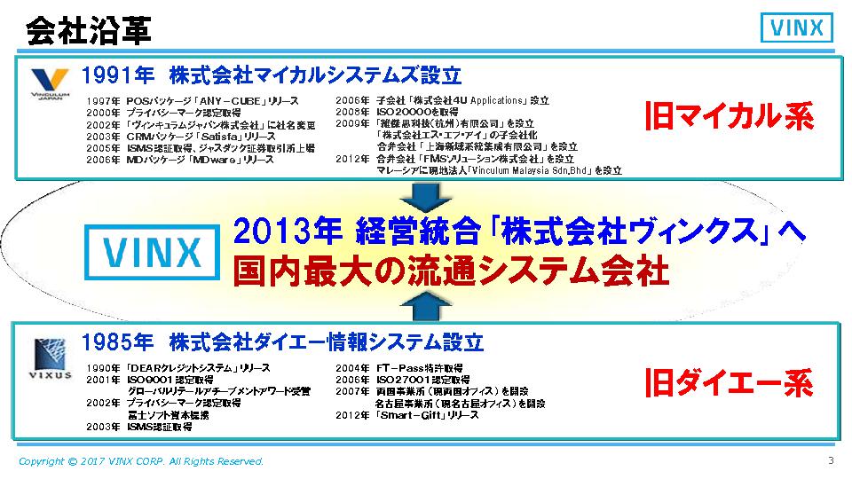 札幌開催】OSSの統合監視ツール「Zabbix」の紹介と、北海道自治体向け